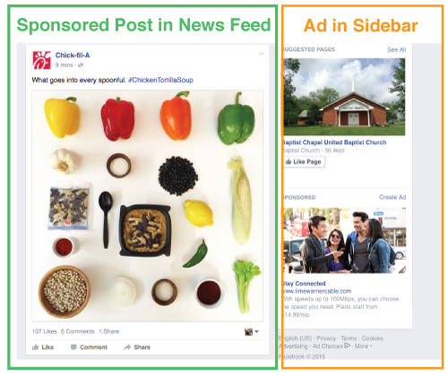 Build a Community of Customers with Facebook Sponsored Posts